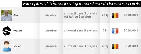 sandawe_membres