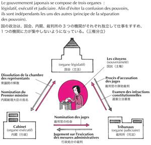 japon_guide_pouvoir