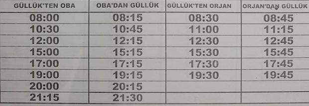 2017 Timetable Gulluk local bus service