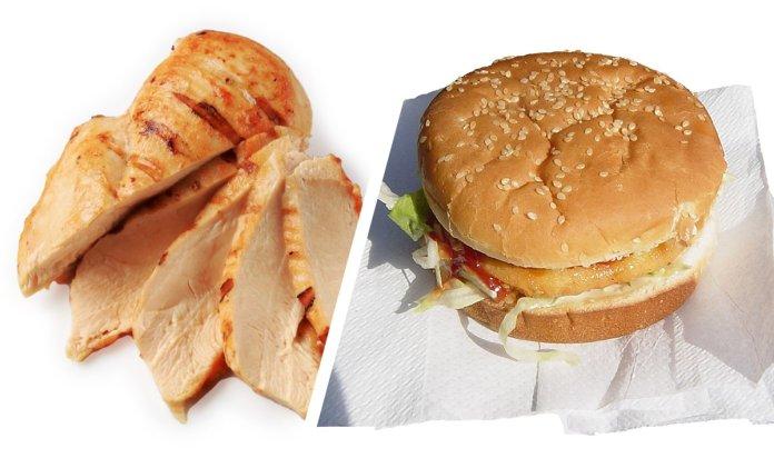 Chicken Breast VS Fast-Food Chicken Sandwich