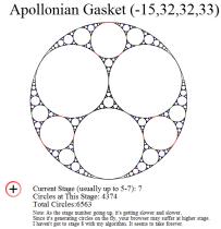 Apollonian Gasket(-15,32,32,33)