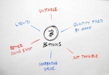 stratégia pre Bitcoin