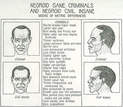 American eugenics movement archives / Boing Boing
