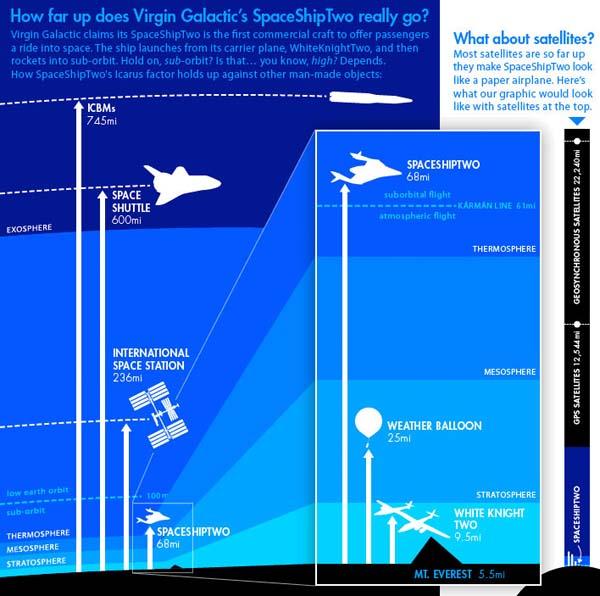 SS2_infographic.jpg
