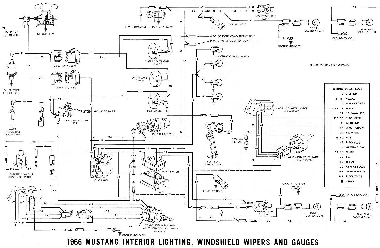 Schema Electrique Mach G