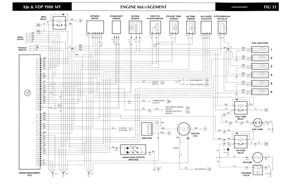 Schema Electrique Jaguar X300