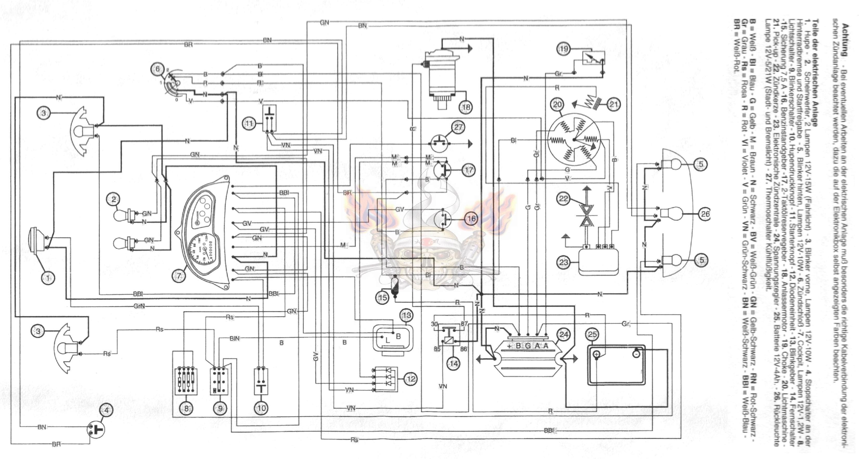 Schema Electrique Peugeot Satelis