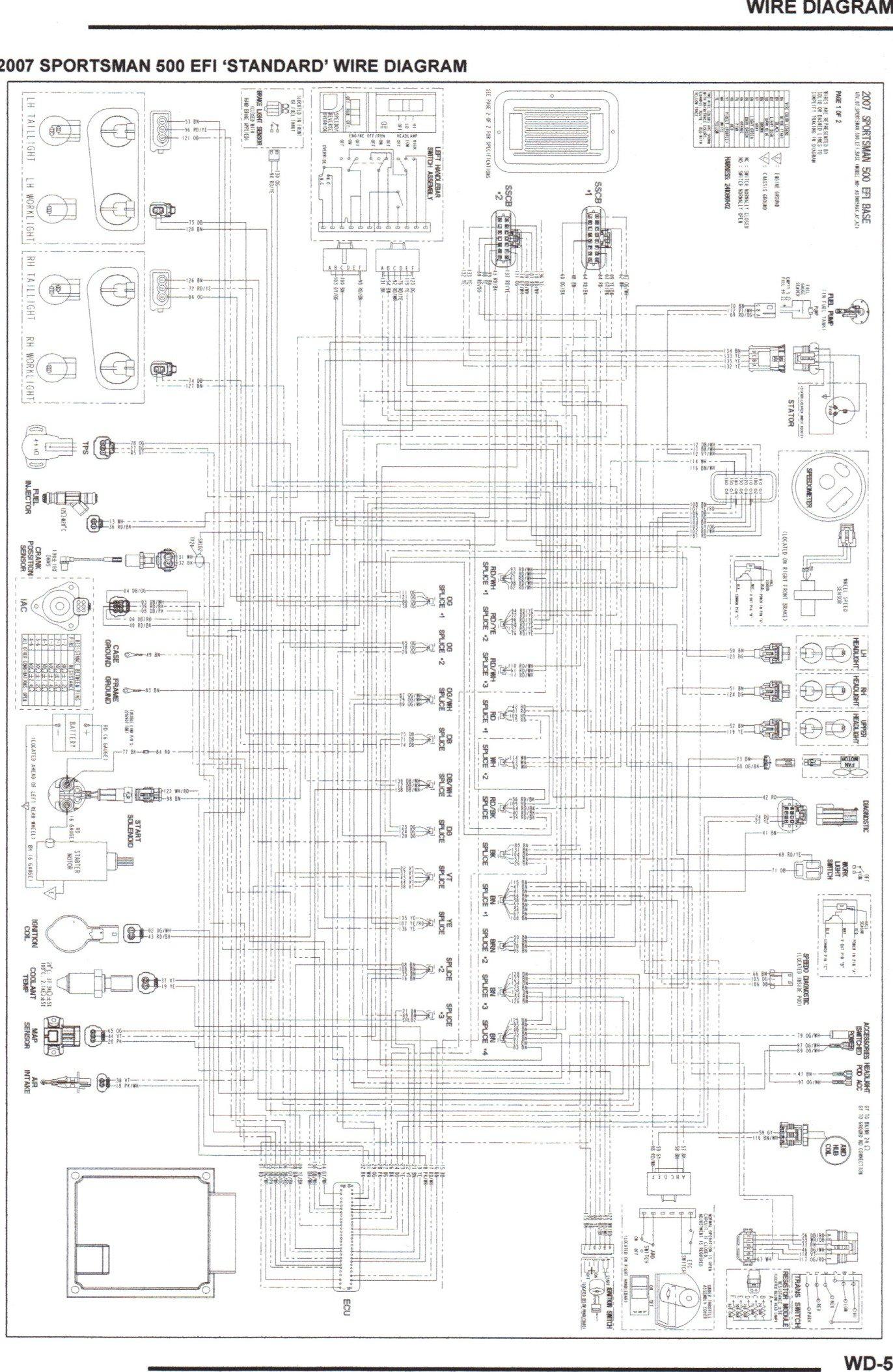 Schema Electrique Quad Polaris 330
