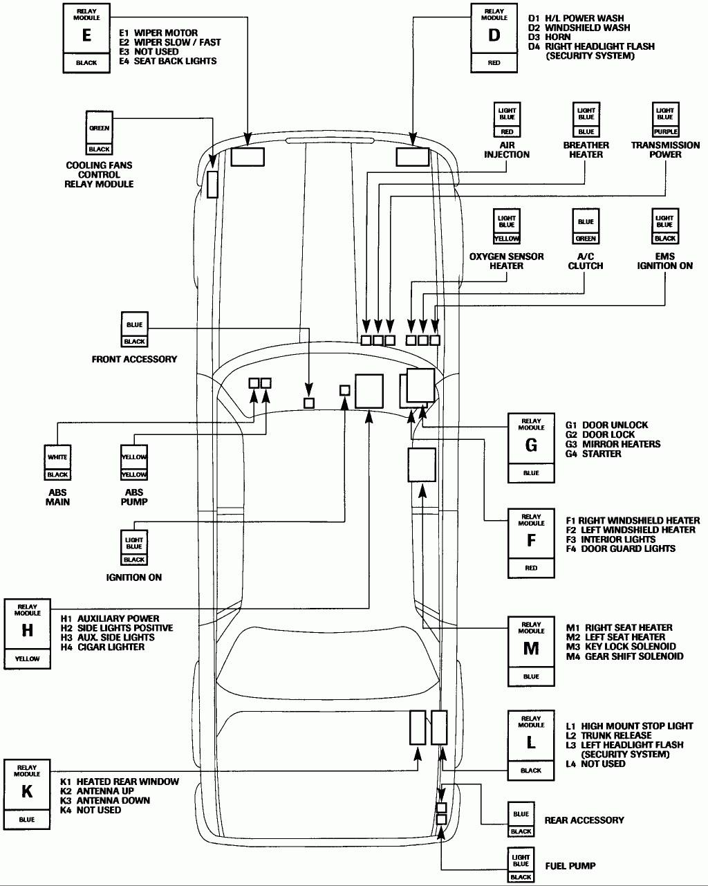 Schema Electrique Jaguar X Type