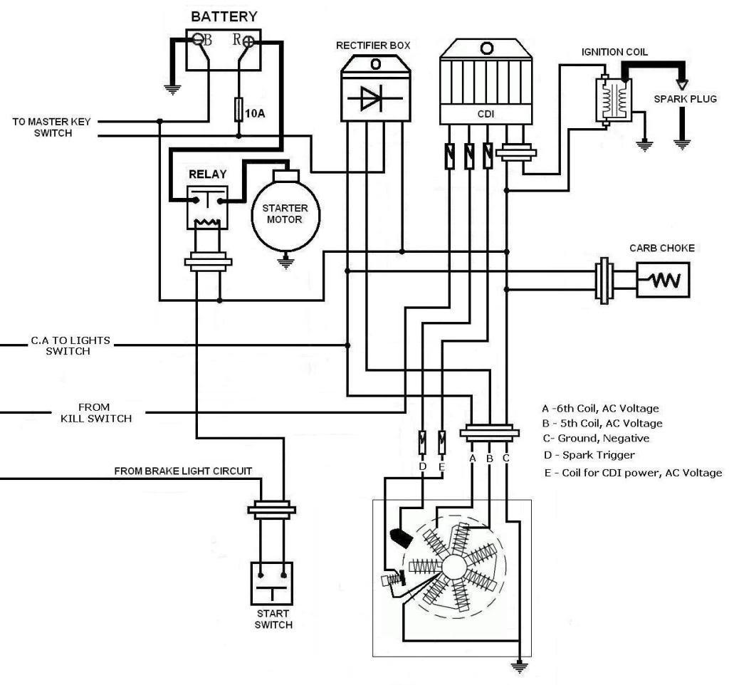 Schema Electrique Rheostat