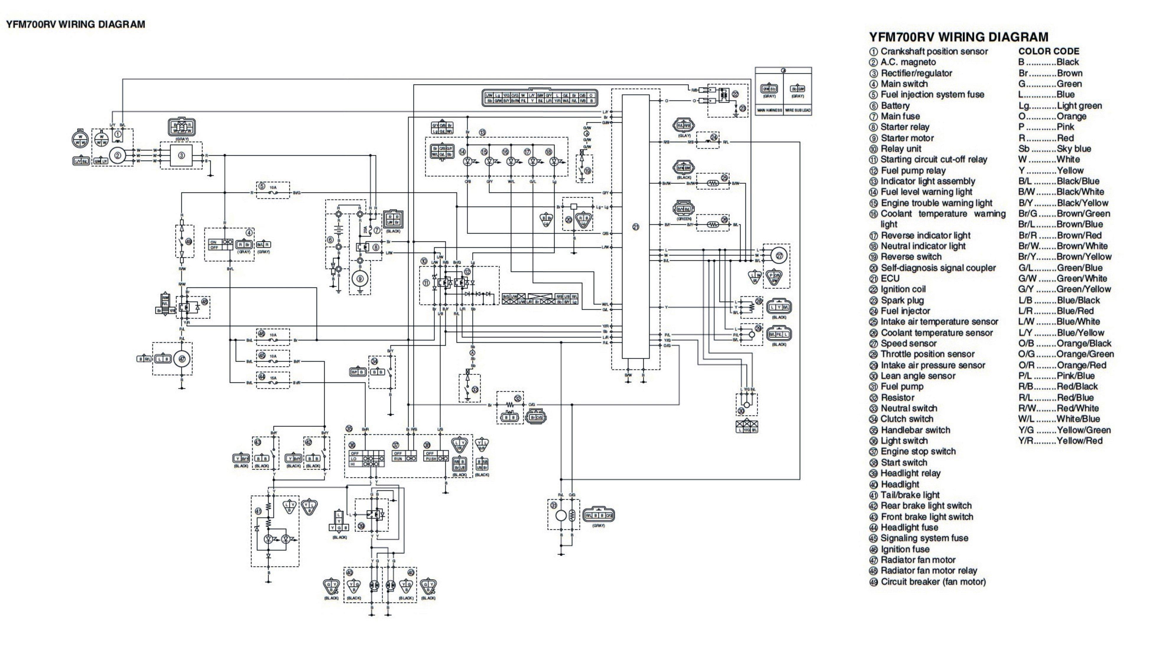 Schema Electrique Quad Yamaha Grizzly 660