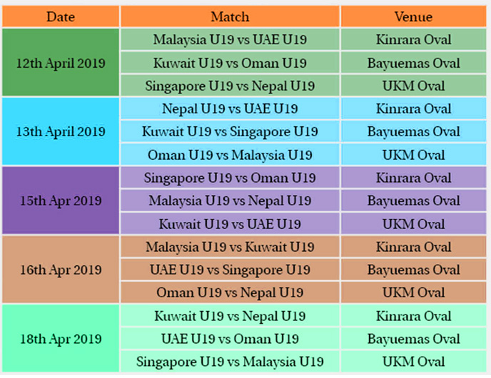 ICC U19 World Cup Qualifier Asia 2019 Division-1 Schedule