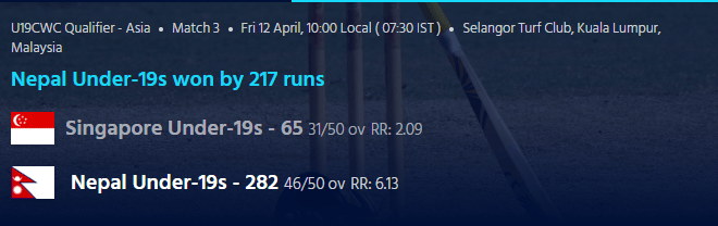 U19CWC Qualifier Asia: Singapore Vs Nepal Scorecard