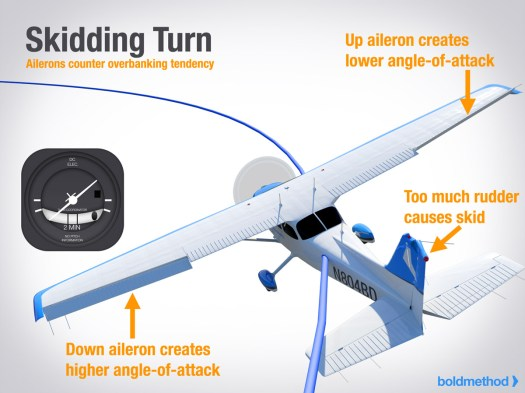 Airplane Skid - 3D