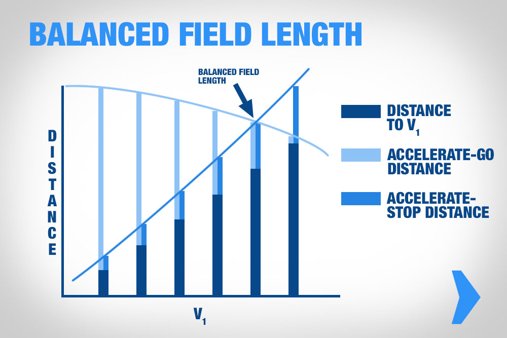 distance-comparison-large