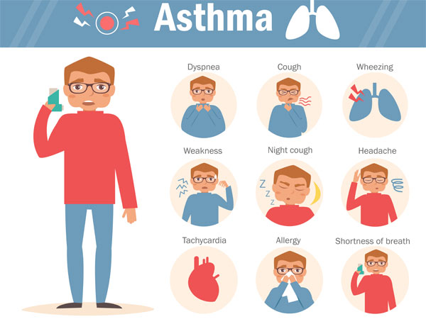 xcoverimage 02 1493702383.jpg.pagespeed.ic.KtHCVab w6 Warning Signs & Symptoms Of Asthma