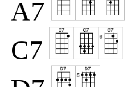 uke chords for beginners » Path Decorations Pictures | Full Path ...