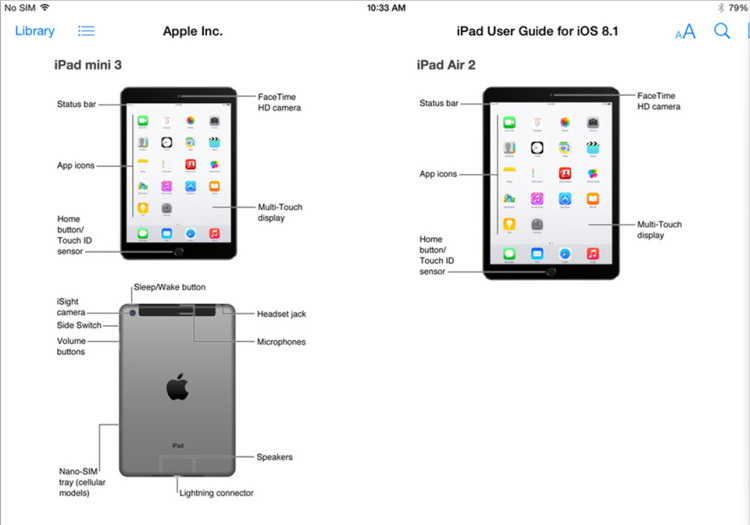 iPad Mini 3 / iPad Air 2