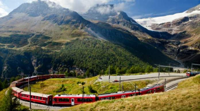 viajar de trem pela Europa post
