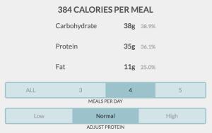 Calories and macros to target per meal