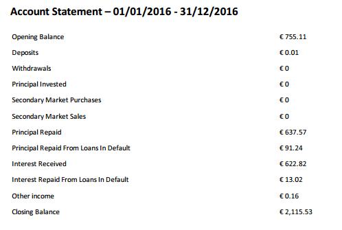 Tax Report - Account Statement