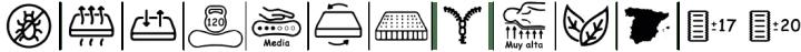 Características colchón latex Bonitex