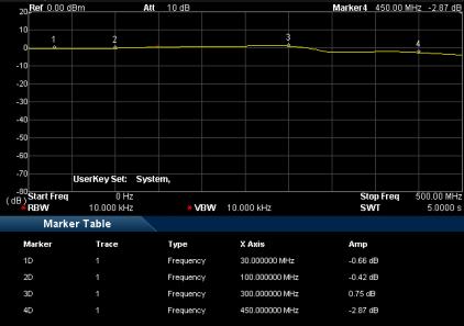 AAS300DP Spektrum