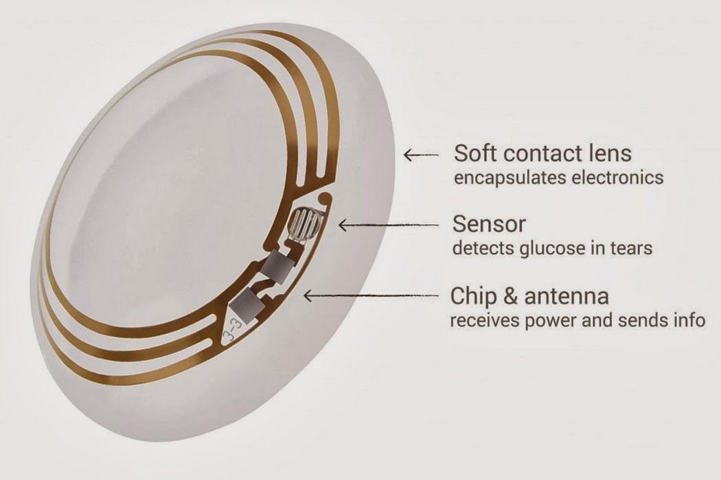 Google Smart Contact Lens (2)