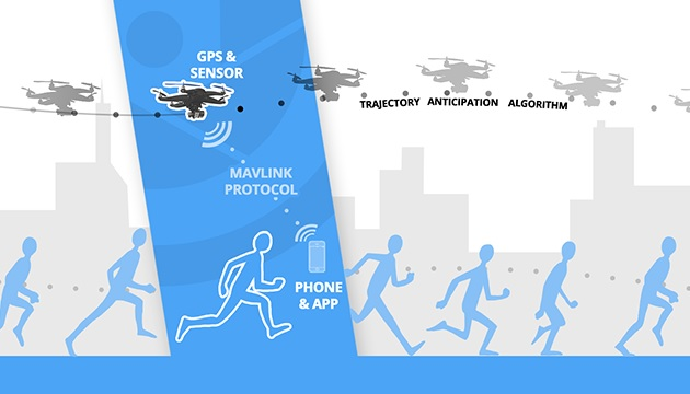 Hexo Flying Drone Will Autonomously Follow and Film You (6)
