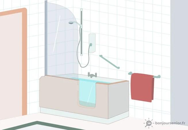 baignoire a porte pour senior