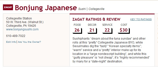Zagat Rating and Review 2012-13