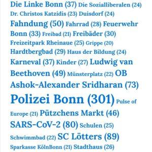 Suchbegriffe / Tags für Bonn