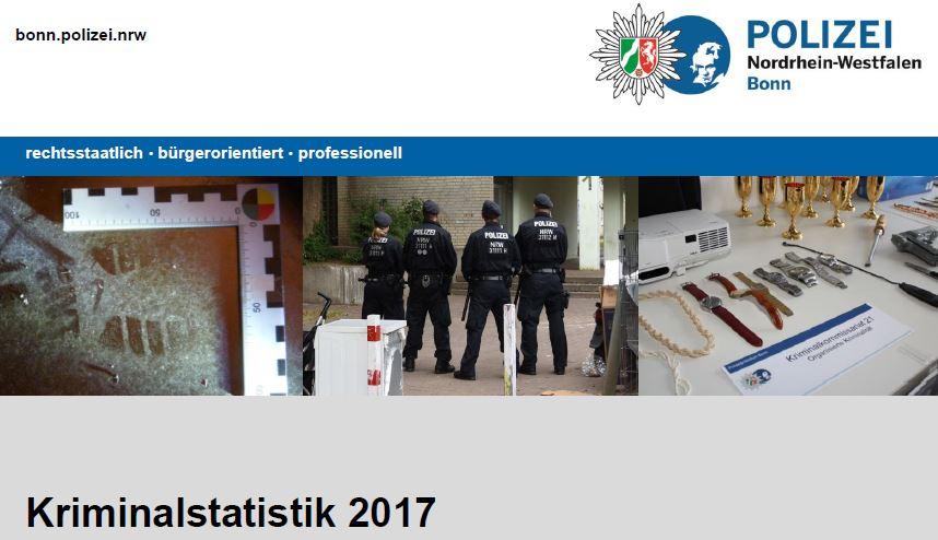Polizei Bonn