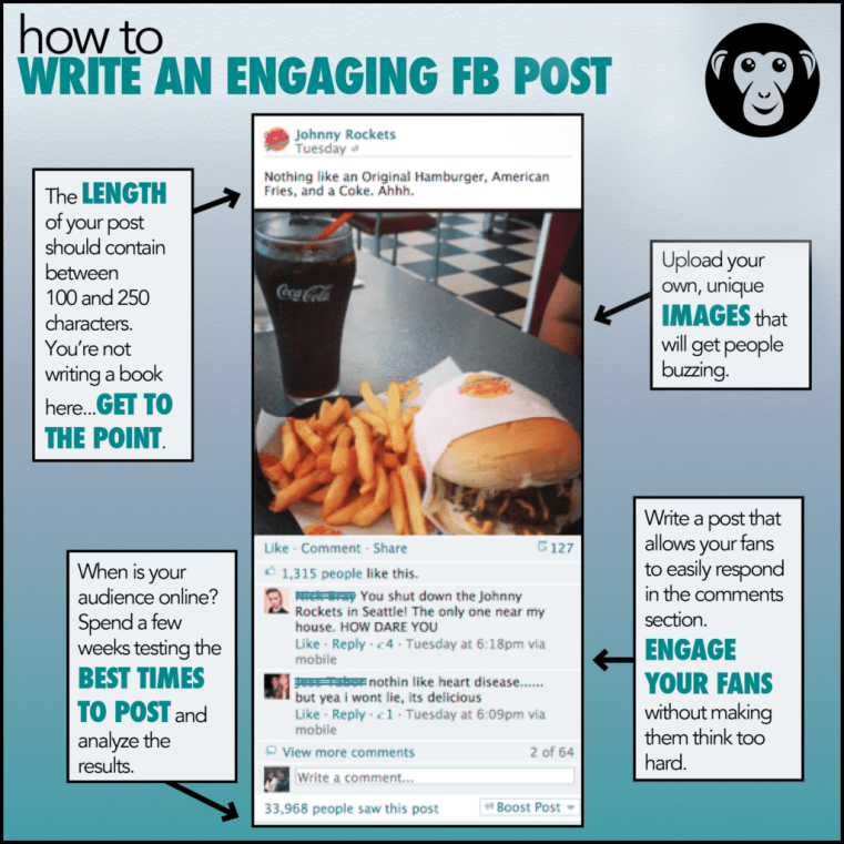 engaging fb post, how to write fb post, engage fb fans, best time to post, social media