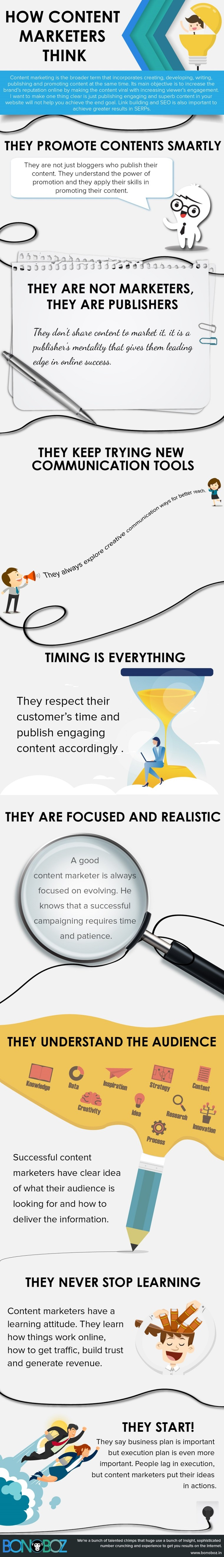 Content Marketers, Content Marketing, Thinking, Digital Content Marketing, Infographics