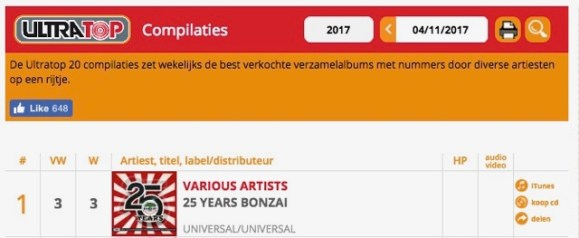 25 Years Bonzai Number One In Ultratop!