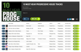 PHI PHI & AIRWAVE – THE HORN FEATURED AND CHARTED BY BEATPORT