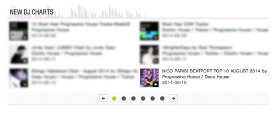 Nico-Parisi-Chart-Featured