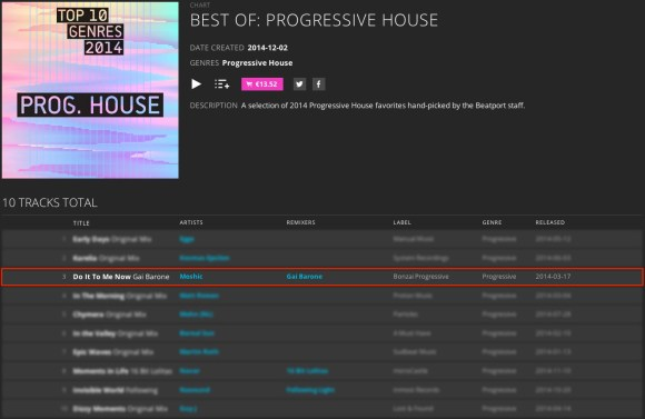 MOSHIC – DO IT TO ME NOW (GAI BARONE REMIX) CHARTED IN THE BEST OF 2014: PROGRESSIVE HOUSE CHART BY BEATPORT