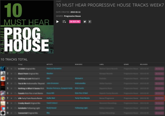 AUDIO NOIR – LIFE ( YURIY FROM RUSSIA REMIX) CHARTED BY BEATPORT