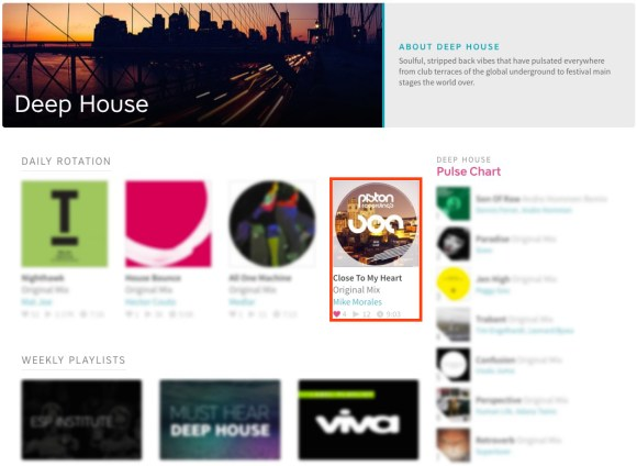 MI KE – CLOSE TO MY HEART (ORIGINAL MIX) FEATURED BY BEATPORT