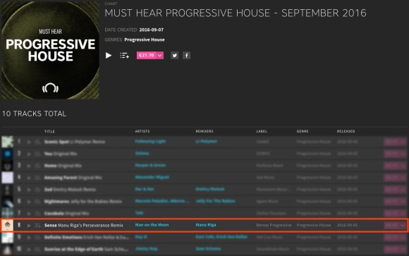 MAN ON THE MOON – SENSE (MANU RIGA'S PERSEVERANCE REMIX) CHARTED BY BEATPORT
