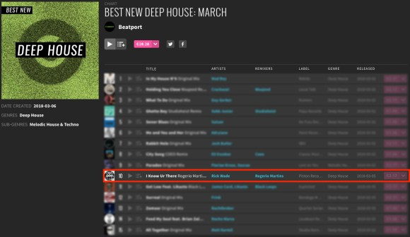RICK WADE – I  KNOW UR THERE (ROGERIO MARTINS REMIX) FEATURED BY BEATPORT