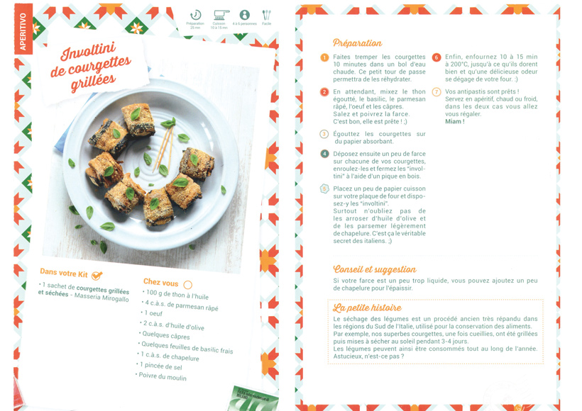 recette-involtini-courgettes-grillees-kitchen-trotter-1-1