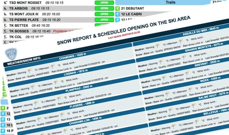 Chamonix Snow Report Image
