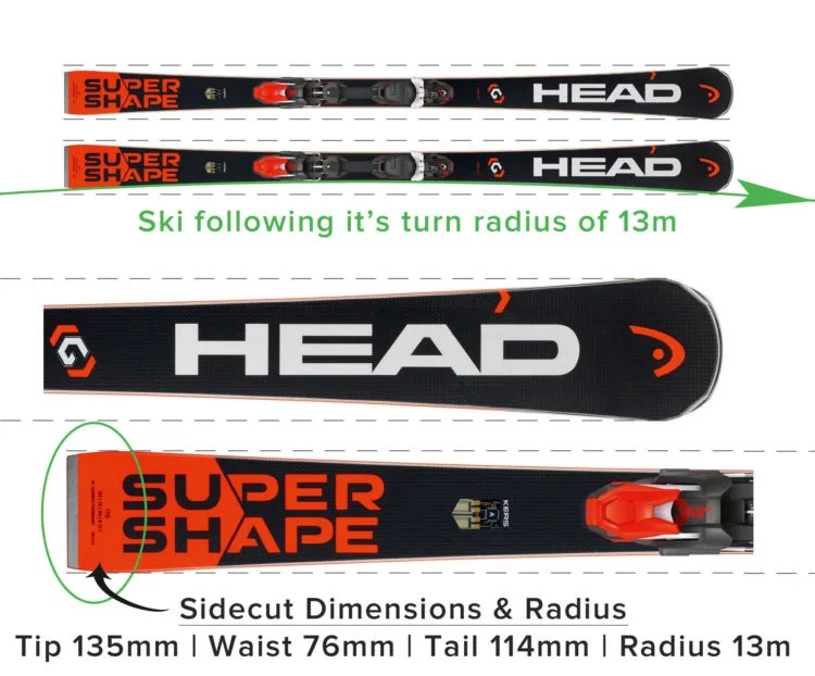 Ski Sidecut And Radius Explained