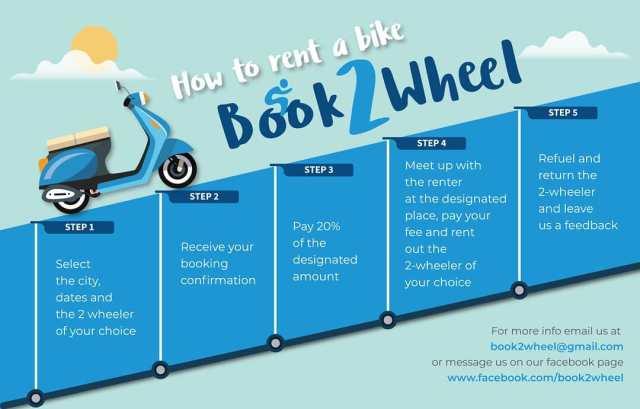 How to rent motorbike in cebu