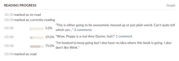 wink poppy midnight gr updates