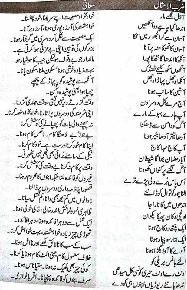 Urdu Muhavare Kahawatain Idioms
