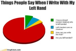 left_handed